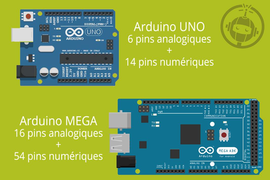 Comparatif Arduino Mega et Uno